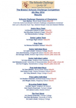 TSC Bredon 2014 - RESULTS