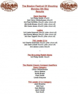 2014 Bredon Festival Of Shooting Results