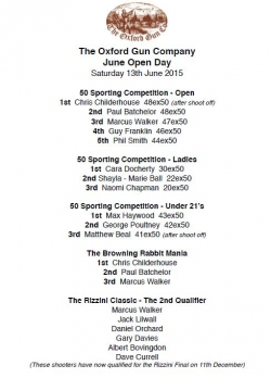 Open Day - Winners List
