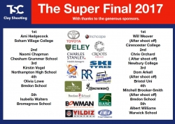 TSC 2017 Grand Final Results