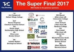TSC 2017 Grand Final Results