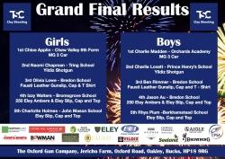 TSC 2018 Grand Final Results